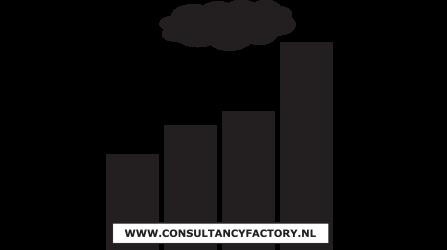 Consultancy Factory Groep BV